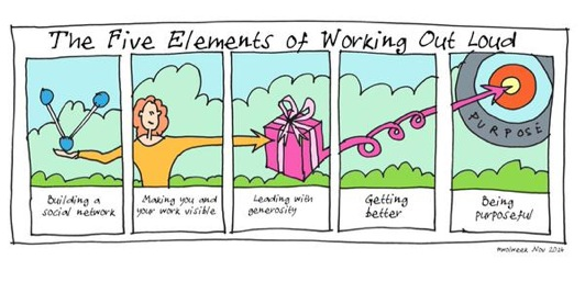 Leadership and Working Out loud